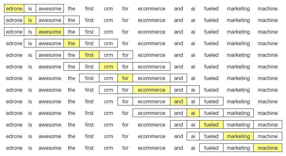 corpus de word2vec