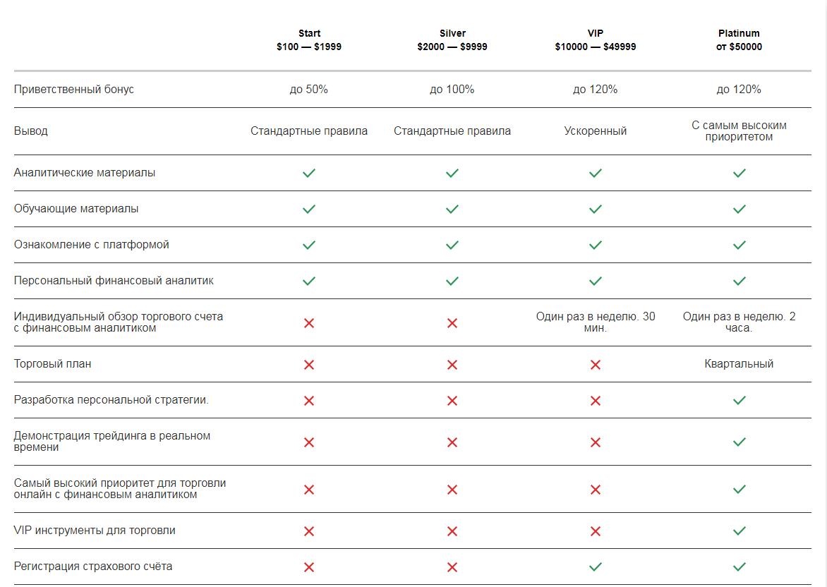 Подробный обзор Tlc-trader и анализ отзывов вкладчиков