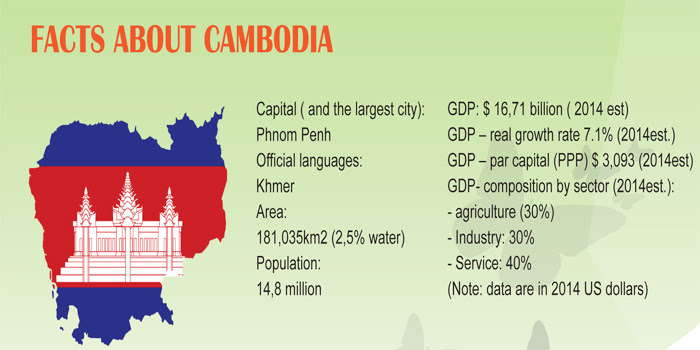 benefit of cambodia joining asean Benefits of cambodia joining asean the benefits of cambodia joining asean the association of south east asian nations or asean was founded on august 8, 1967 to promote regional, political and economic corporation for its member countries.