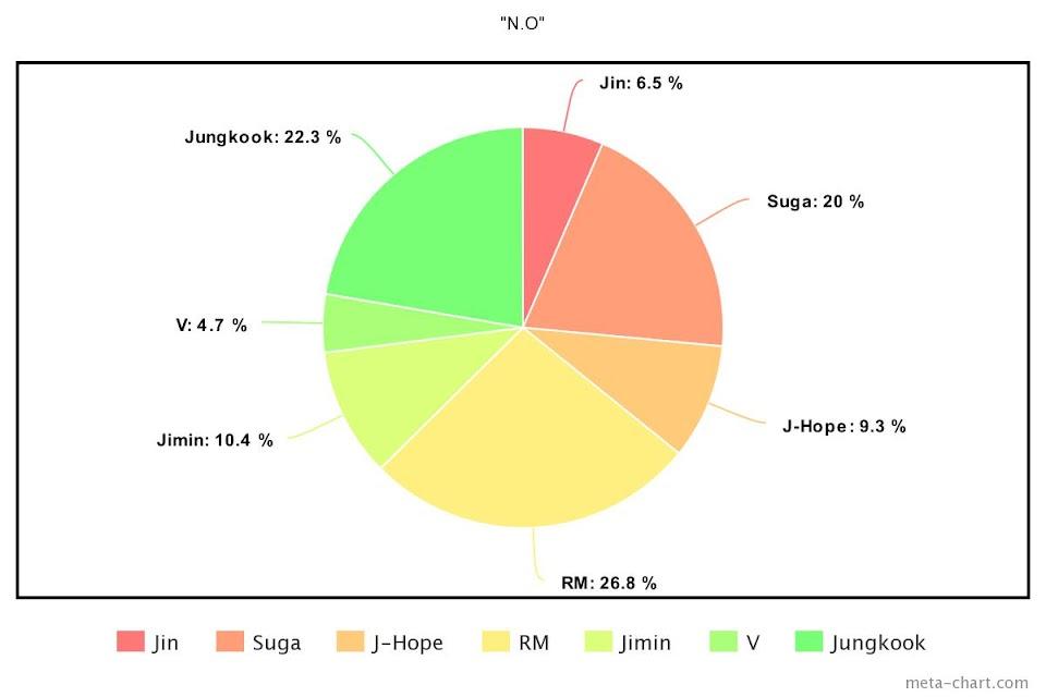 meta-chart - 2021-02-17T195036.036