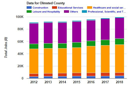 <a href = 'https://prmp.trans411.com/smartcomp/dmcPublicDashboard.jsf' target='_blank' >Olmsted County Jobs</a>