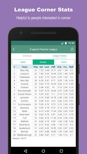 TotalScore - Football Prediction and soccer stats by TotalCorner com