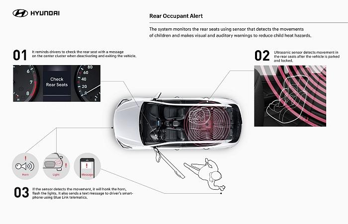 มีสารพัดเซนเซอร์ตรวจจับสิ่งมีชีวิตในรถ