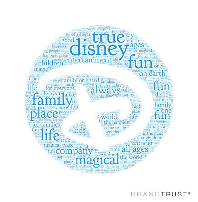 Brand Storytelling Disney