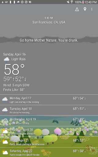 What The Forecast?!! screenshot 7