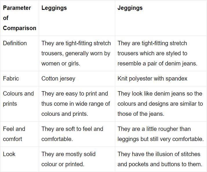 leggings vs jeggings