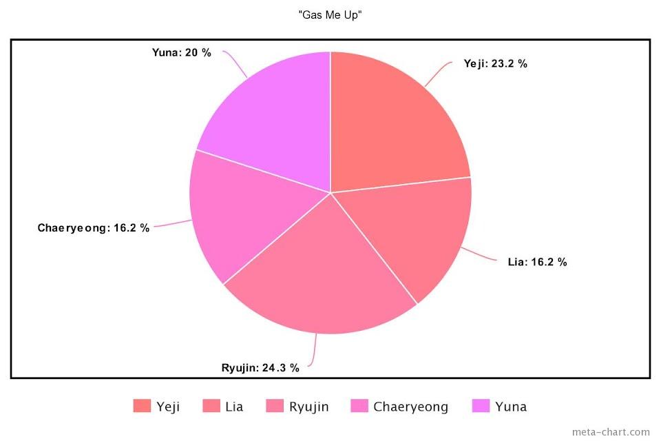meta-chart - 2021-09-24T123821.985