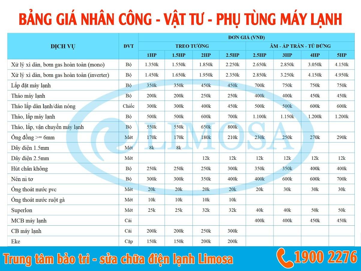 Bảng giá vệ sinh máy lạnh quận Bình Tân Limosa