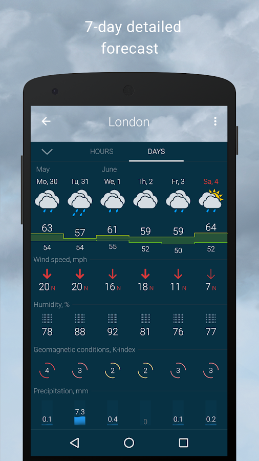 Gismeteo- screenshot