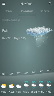Weather ????