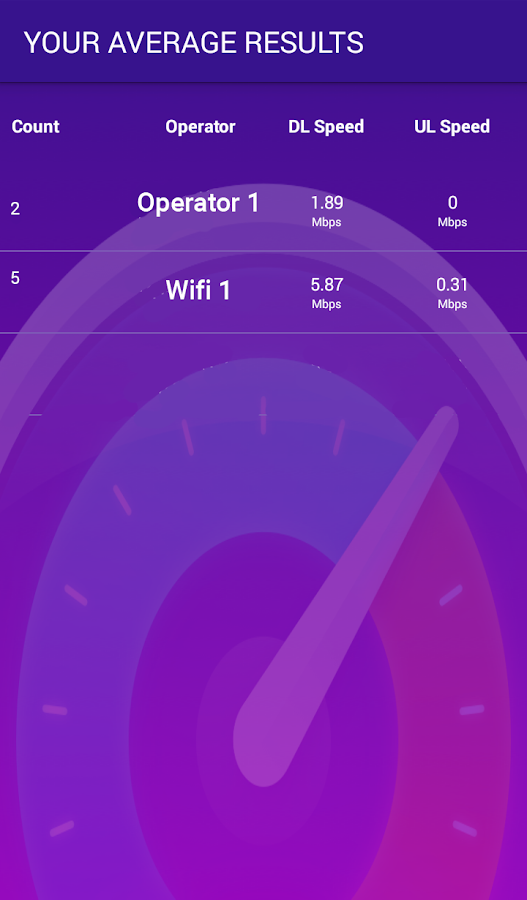 MySpeed (TRAI)- screenshot