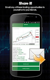 Autochartist- screenshot thumbnail
