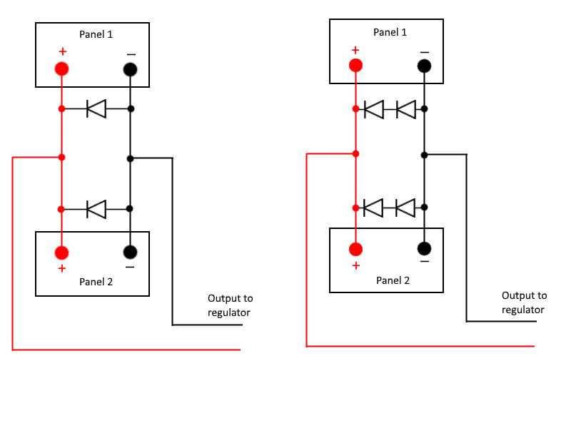 folding solar panel blocking diode