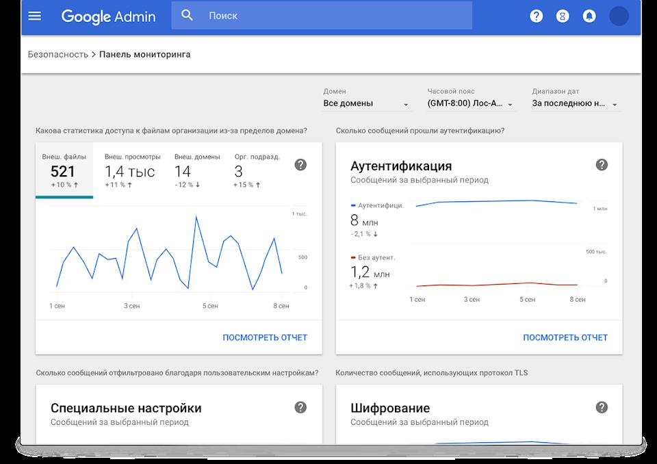 Единая панель управления безопасностью в GoogleWorkspace