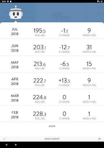 Weight Gurus 3.2.13 screenshots 7