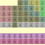 App Periodic Table APK for Windows Phone