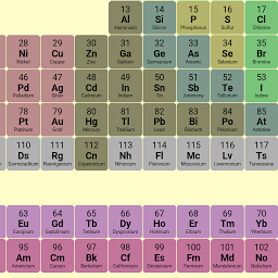 Emd pte apps on google play periodic table urtaz Images