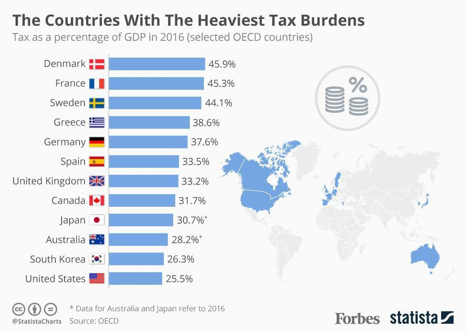Image result for 28 developing nations back India on OECD tax proposal