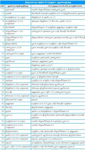 Download Thirumana Porutham Tamil Free For Android Thirumana Porutham Tamil Apk Download Steprimo Com