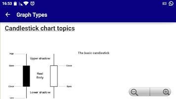 Screenshot of StockMarket Technical analysis