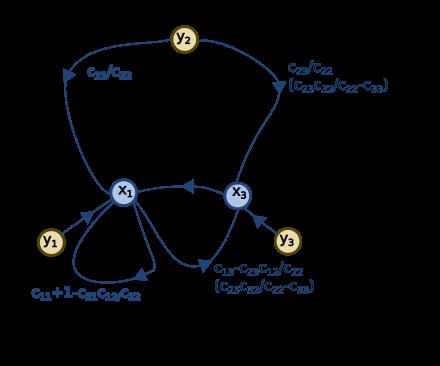 3-equations-step09.svg