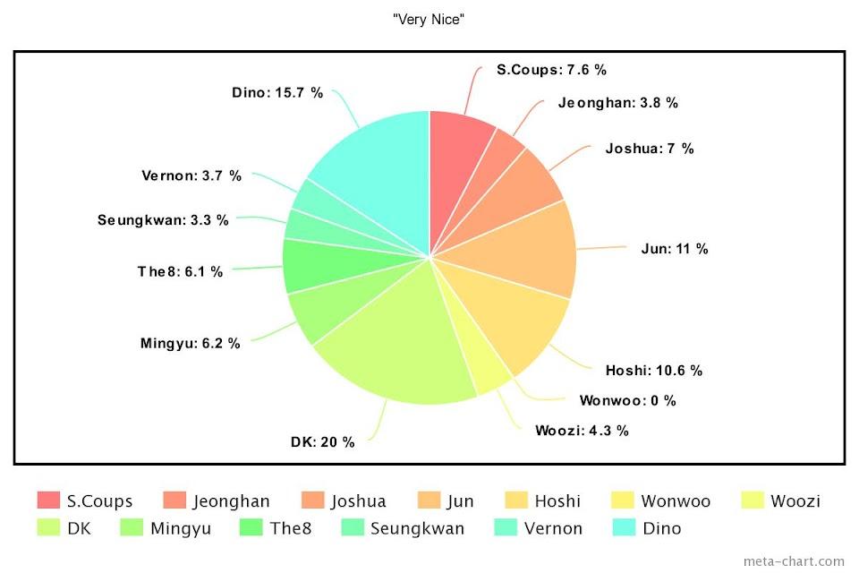 meta-chart - 2020-11-18T142416.195