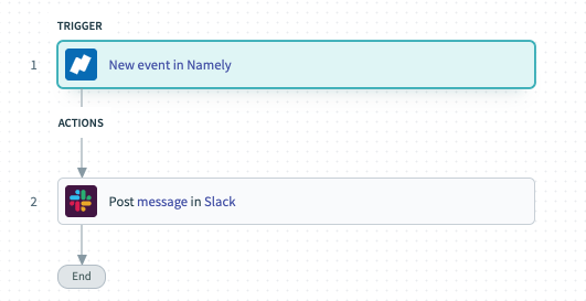 A workflow that posts messages in Slack once an event takes place in Namely