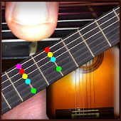 HOW TO TUNE A GUITAR EAR