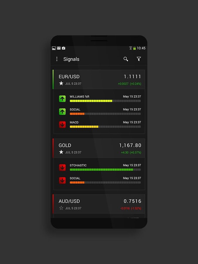 Mobile binary options