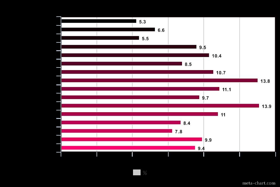 meta-chart (23)