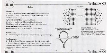 Photo: схема донышка из столбиков