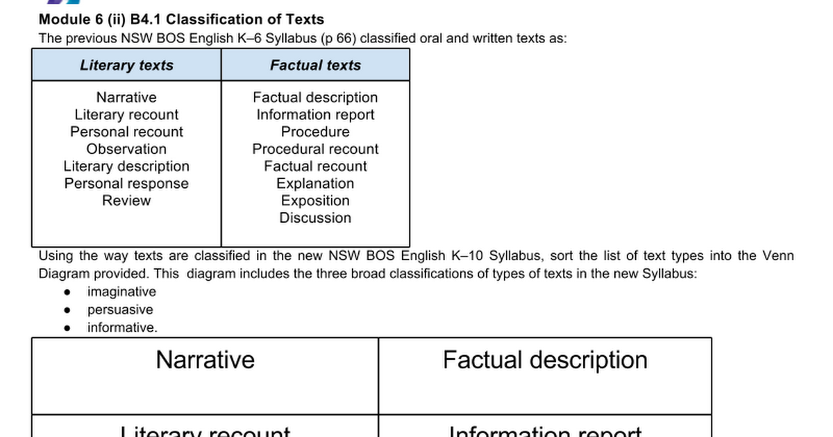B41 classification of texts google docs ccuart Gallery