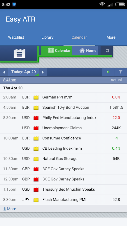Easy ATR - Price Volatility Checker for Forex- screenshot