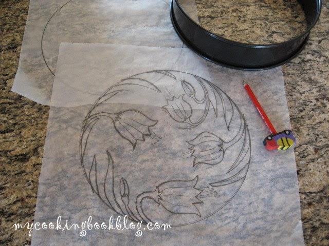 Паста за отпечатване върху тестени платки (printing paste)