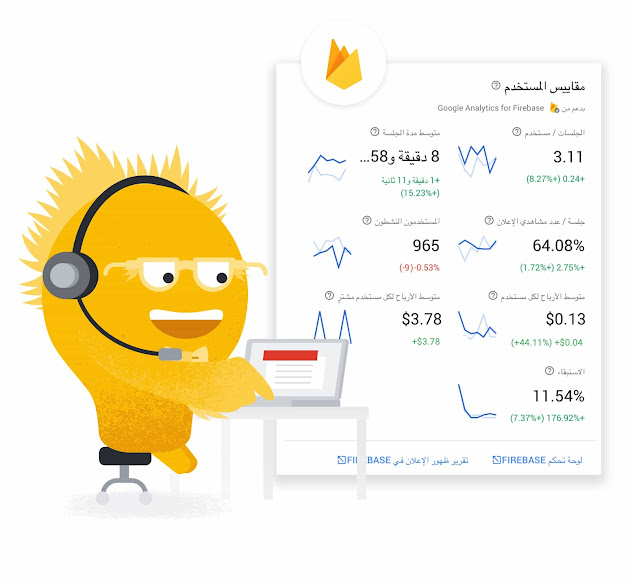 """احصل على إحصاءات مجانية وغير محدودة باستخدام """"إحصاءات Google لبرنامج Firebase""""."""