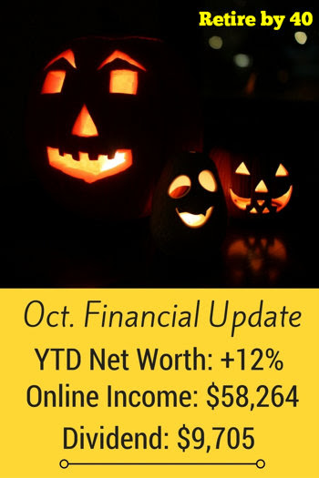 October 2017 Goals and Financial Update