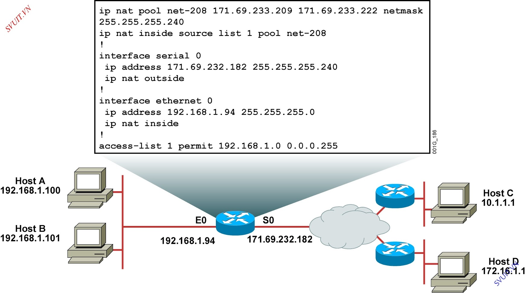 static nat outside cisco asa example (1)