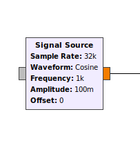 Part 1 – Introduction to Software Defined Radio – Bringing