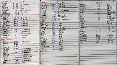 Photo: 7 Aug - 30 Min AMRAP - 50cal AirBike, 40 Thruster (60/40), 30cal Row, 20 Bar MuscleUp, 10cal SkiErg
