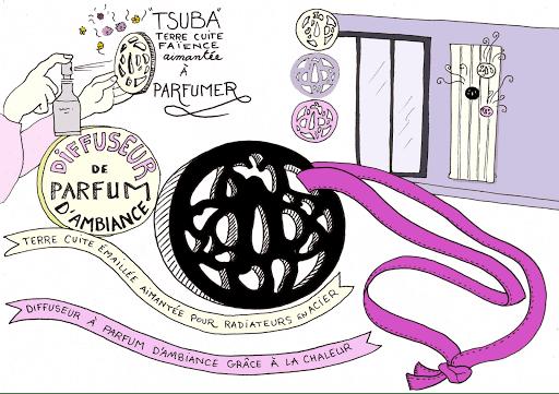 sketchnote d'un diffuseur parfum
