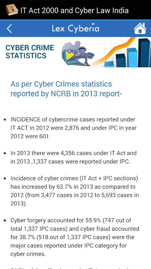 IT Act, 2000 & Cyber Law India- screenshot