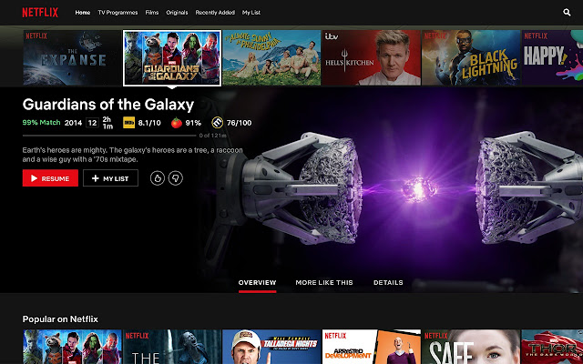 Ratings for Netflix