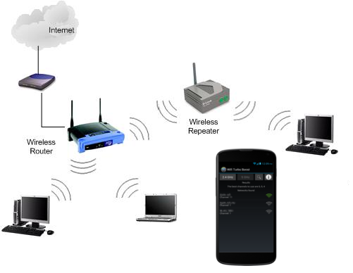 how to connect to 5ghz wifi android