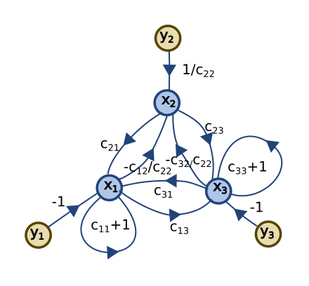 3-equations-step02.svg