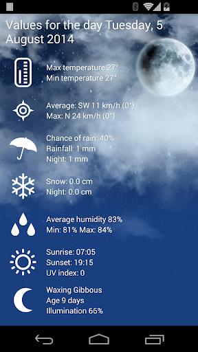 Weather Austria XL PRO screenshot 3