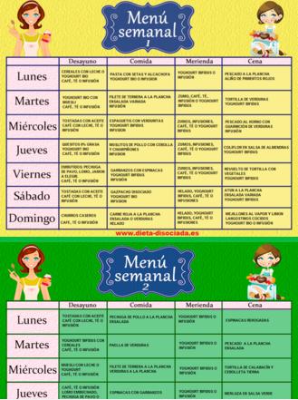 Libros sobre dieta disociada menu