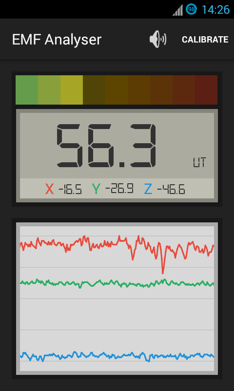 EMF Analyser- screenshot