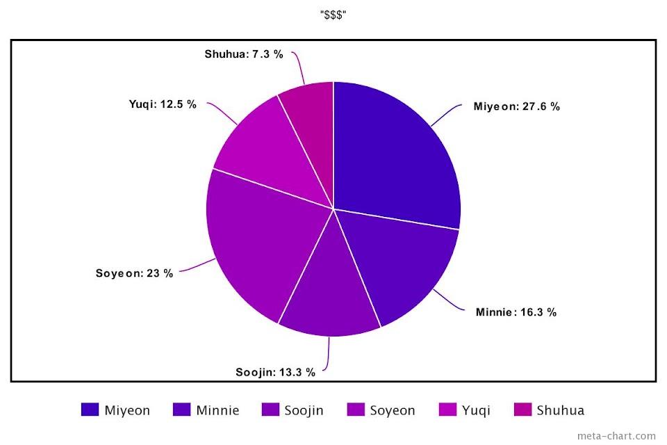 meta-chart - 2021-01-12T135152.035