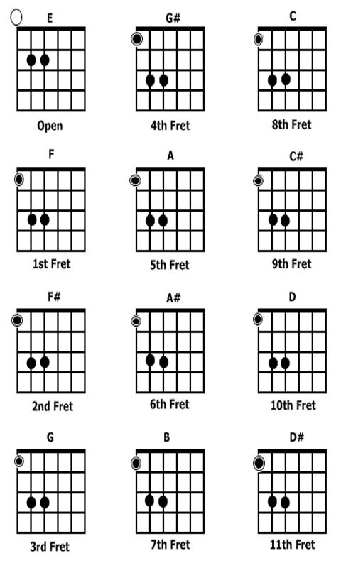 Teknik kunci gitar lengkap android apps on google play teknik kunci gitar lengkap screenshot reheart Choice Image