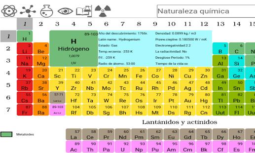 Descargar tabla peridica de elementos para android gratis descargar tabla peridica de elementos descargar la ultima version de tabla peridica de elementos tabla peridica de elementos 2017 tabla peridica urtaz Choice Image